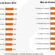 Ranking 10 ubicaciones de VP de Enero COBERTURA semanal (en %).*