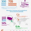 140324_Infografico_Global_ESP_lowres