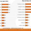 Ranking-10-ubicaciones-de-VP-de-junio-COBERTURA